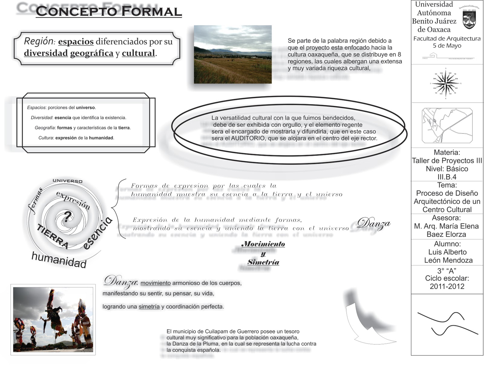 Proceso De Diseno Arquitectonico De Un Centro Cultural Fase 3 Esquemas De Diseno