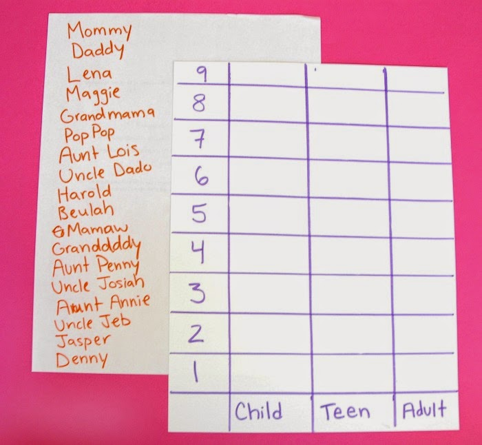 Graphing Your Family- A Preschool Math Activity