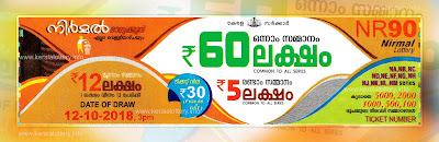 "KeralaLottery.info, ""kerala lottery result 12 10 2018 nirmal nr 90"", nirmal today result : 12-10-2018 nirmal lottery nr-90, kerala lottery result 12-10-2018, nirmal lottery results, kerala lottery result today nirmal, nirmal lottery result, kerala lottery result nirmal today, kerala lottery nirmal today result, nirmal kerala lottery result, nirmal lottery nr.90 results 12-10-2018, nirmal lottery nr 90, live nirmal lottery nr-90, nirmal lottery, kerala lottery today result nirmal, nirmal lottery (nr-90) 12/10/2018, today nirmal lottery result, nirmal lottery today result, nirmal lottery results today, today kerala lottery result nirmal, kerala lottery results today nirmal 12 10 18, nirmal lottery today, today lottery result nirmal 12-10-18, nirmal lottery result today 12.10.2018, nirmal lottery today, today lottery result nirmal 12-10-18, nirmal lottery result today 12.10.2018, kerala lottery result live, kerala lottery bumper result, kerala lottery result yesterday, kerala lottery result today, kerala online lottery results, kerala lottery draw, kerala lottery results, kerala state lottery today, kerala lottare, kerala lottery result, lottery today, kerala lottery today draw result, kerala lottery online purchase, kerala lottery, kl result,  yesterday lottery results, lotteries results, keralalotteries, kerala lottery, keralalotteryresult, kerala lottery result, kerala lottery result live, kerala lottery today, kerala lottery result today, kerala lottery results today, today kerala lottery result, kerala lottery ticket pictures, kerala samsthana bhagyakuri"