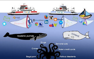 Gambaran Deep Web-Sisi Tergelap Dari Internet