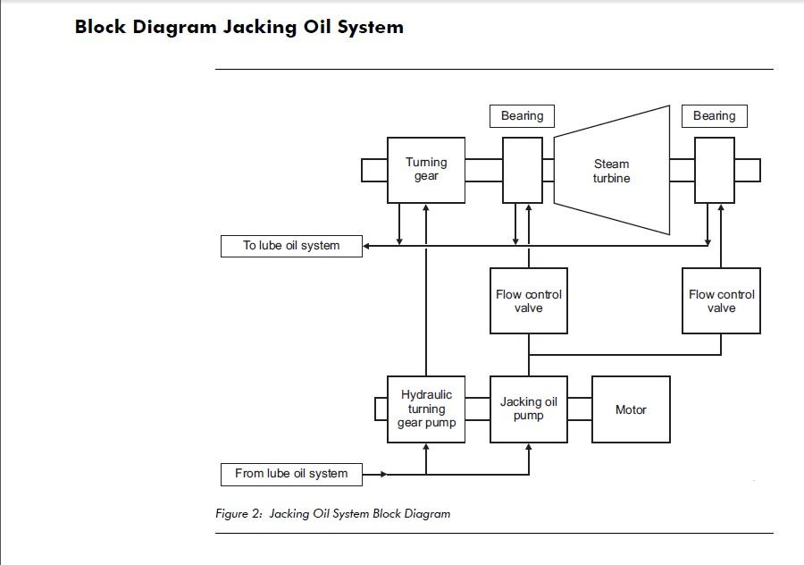Gear Pump Flow    Diagram     Free    Wiring       Diagram    For You