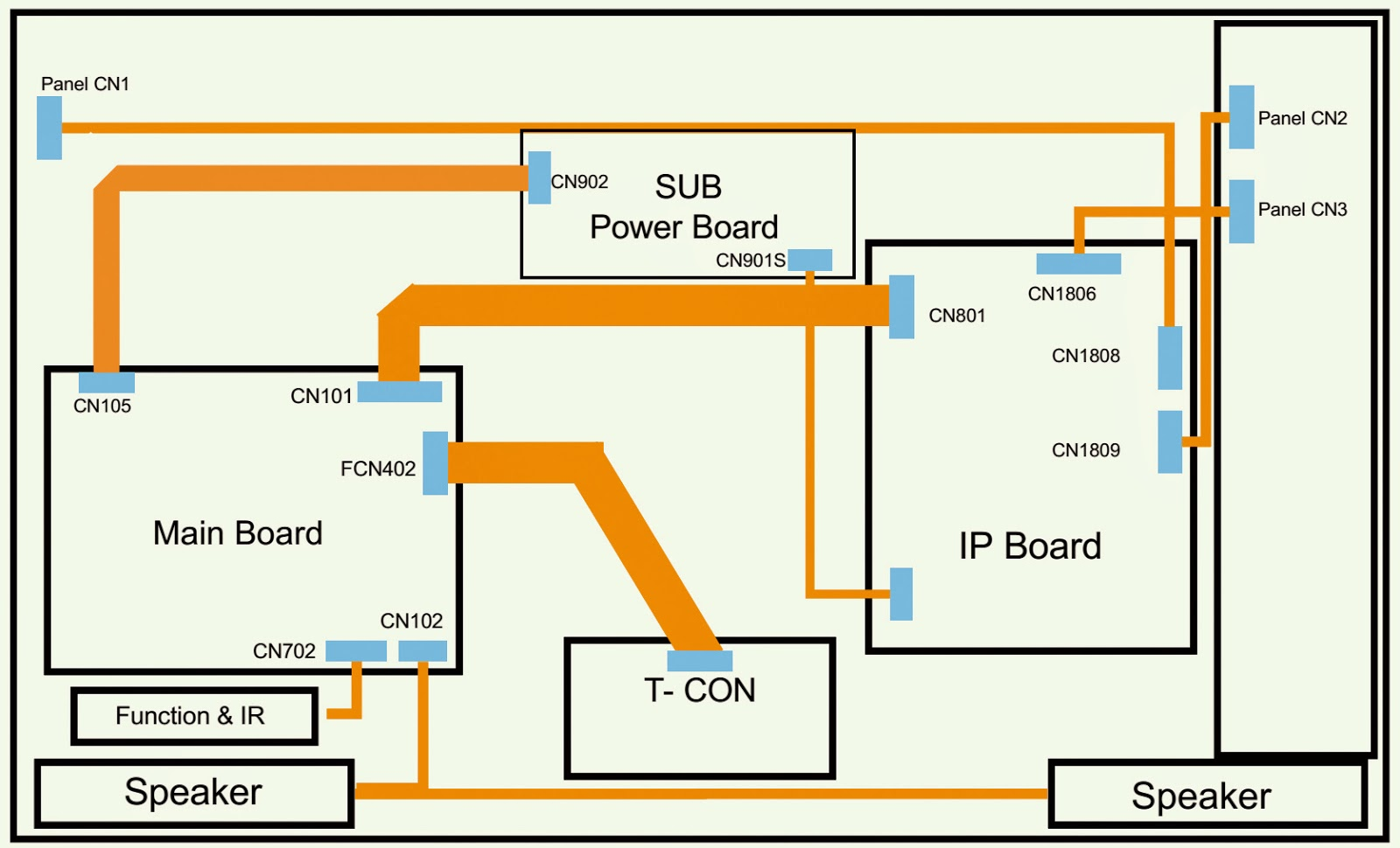 SAMSUNG LN40B550K  LN52B550K  LCD TV WIRING DIAGRAM