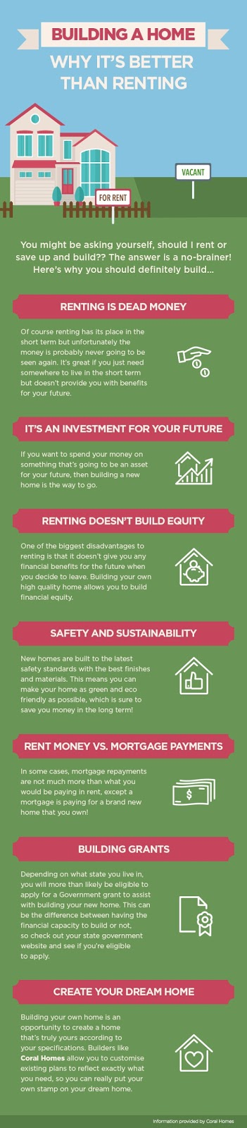 Why It's Better than Renting, An Infographic