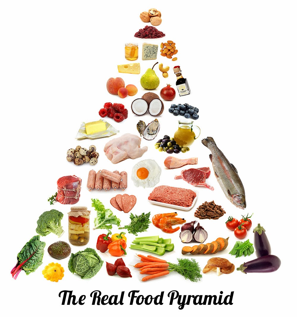 Healthy Food Pyramid Real