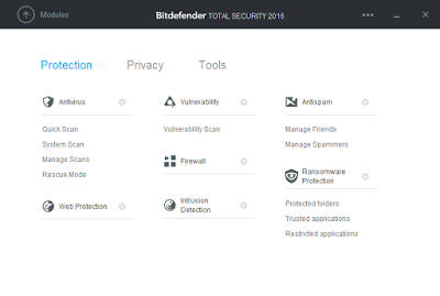 Different Type Of Activities For Bitdefender Protection
