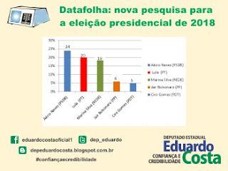 Datafolha: nova pesquisa para a eleição presidencial de 2018 ~ Deputado Eduardo Costa