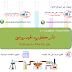 غاز كلوريد الهيدروجين hydrogen chloride gas