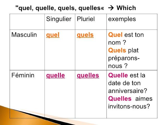Quel, quelle, quels, quelles - zaimki przymiotne pytajne - tabela 3 - Francuski przy kawie