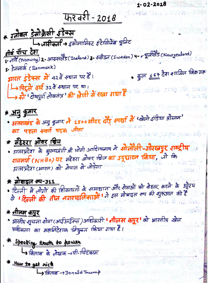 HINDI CURRENT AFFAIRS IMPORTANT POINTS (FEBRUARY 2018)[HANDWRITTEN]