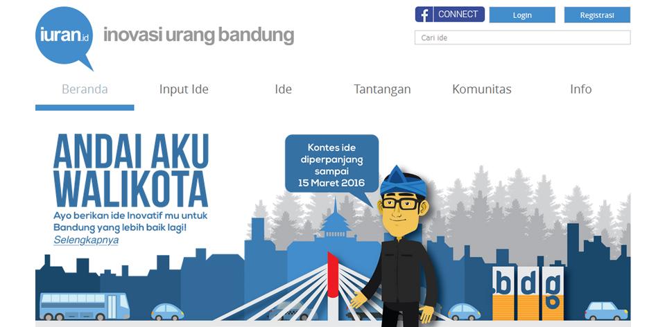 situs iuran inovasi urang bandung