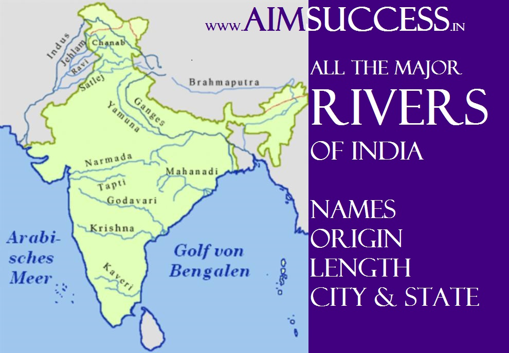 List Of All The Rivers Of India Names Origin And Length - World rivers by length
