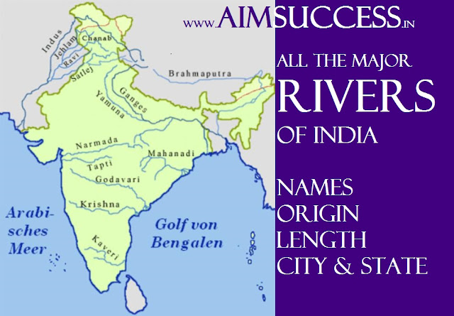 List of all the Rivers of India: (Names, Origin and Length)