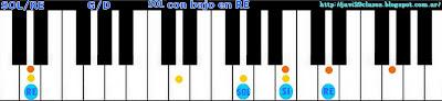 acorde piano chord SOL con bajo en RE