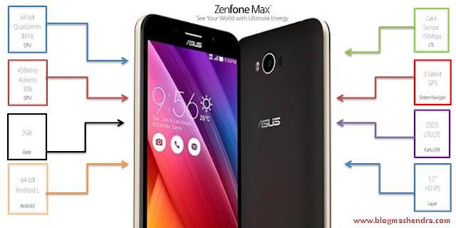 The Power of Zenfone Max - Blog Mas Hendra