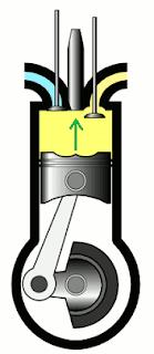 ci engine exhaust