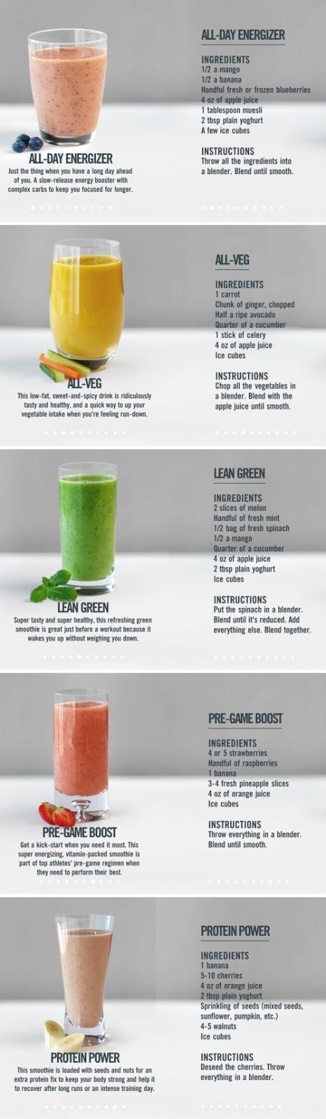 Detox Drink Ideas