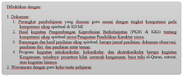 File Pendidikan 10 Instrumen Bukti Fisik dan Penjelasan Standar Isi Akreditasi dari 119 Bukti Fisik Akreditasi SD/MI 2019