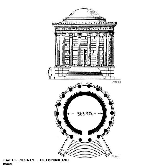 Arte_Historia_Estudios: Capítulo 6 - TEMPLOS Y BASÍLICAS