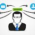 هذا الموقع سيعرفك على المدة التي سيستغرقها الهاكر لمعرفة كلمة السر الخاص بك مع نصائح لبناء كلمة سر قوية | how long hacker takes to learn your password
