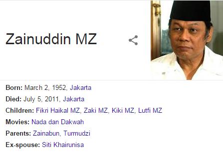K H Zainuddin Mz