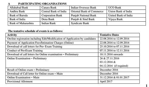 IBPS Recruitment - 2016