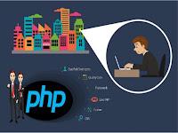 Belajar mengenal  PHP dengan cepat