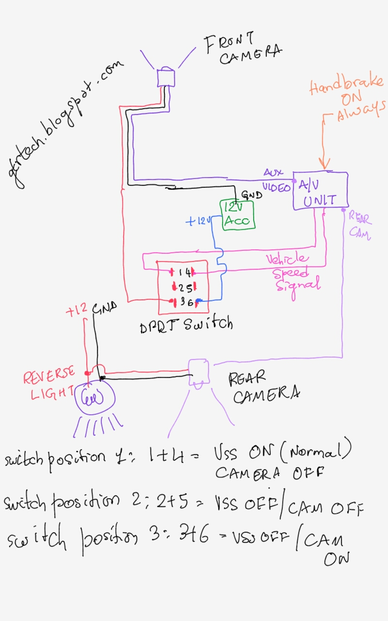 Usb Extension Cable Wiring Diagram For Seymour Duncan Pickups See Also Nissan Gt-r (r35) Technical Diy Blog: Upgrading 2009 Av, Navigation System & Screen To 2014 ...