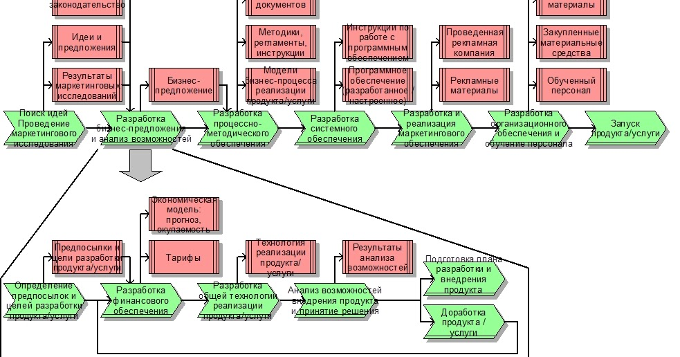структурированные продукты в банках система