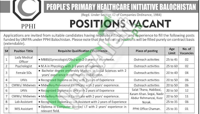 PPHI Sindh Jobs 2019 Current Offers