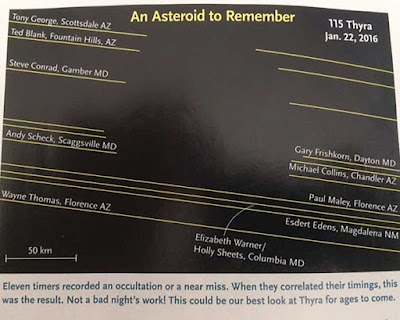 Asteroid occulation measurements (Source: Sky and Telescope, September 2016)