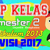 Download RPP Kelas 1 Semester 2 Kurikulum 2013 Revisi 2017