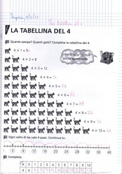 Didattica Matematica Scuola Primaria La Tabellina Del 4 Classe