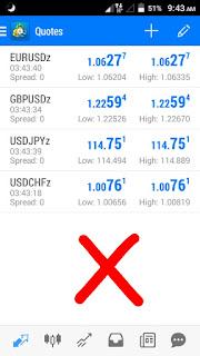 forex broker fixed zero spread