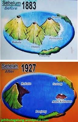 letusan gunung krakatau dan munculnya anak krakatau