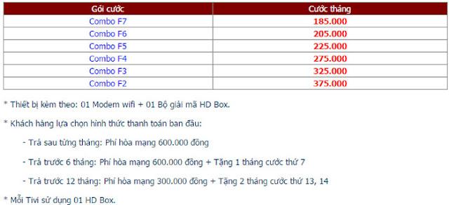 Lắp Mạng Internet FPT Phường Tân Đồng 2