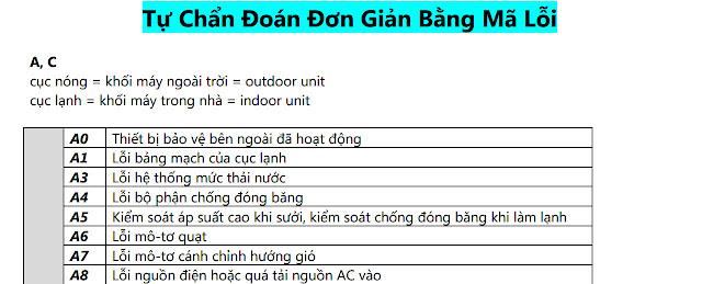 Bảng danh sách mã lỗi điều hòa Daikin inverter  1