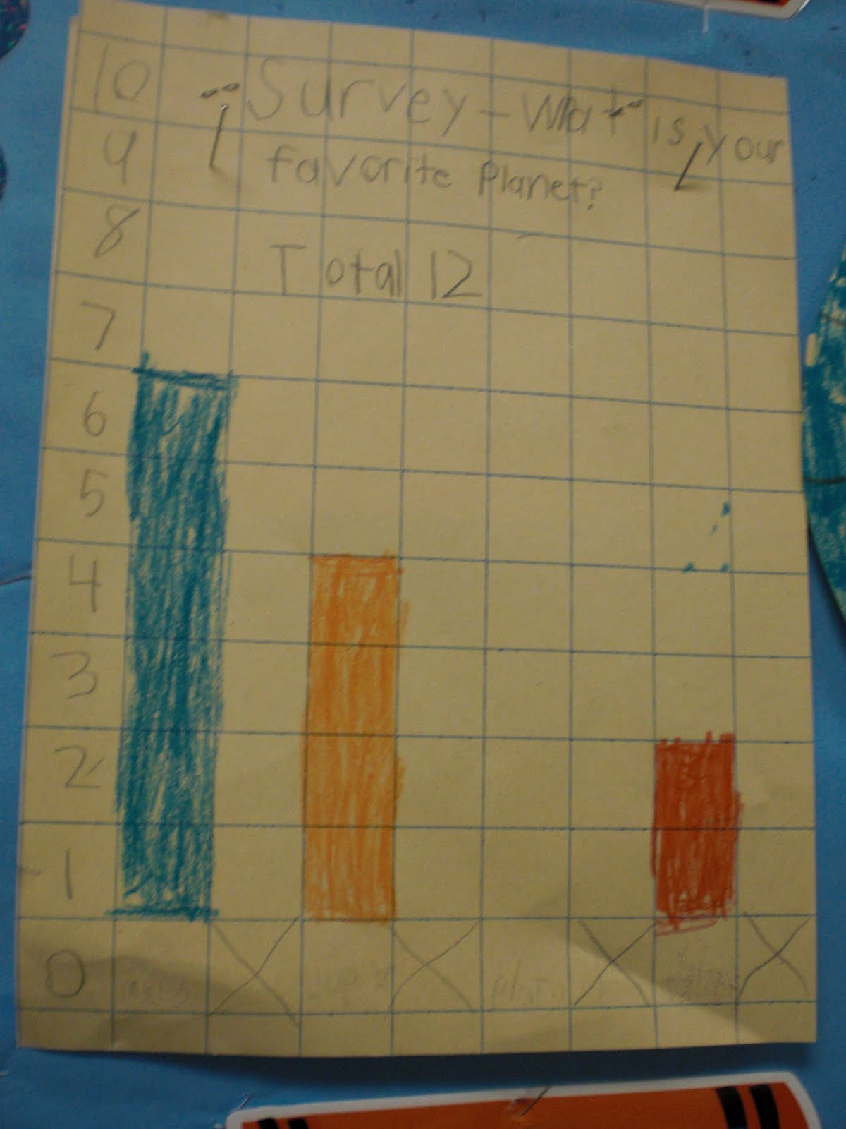 Patties Classroom Surveys And Graphs In 1st Grade