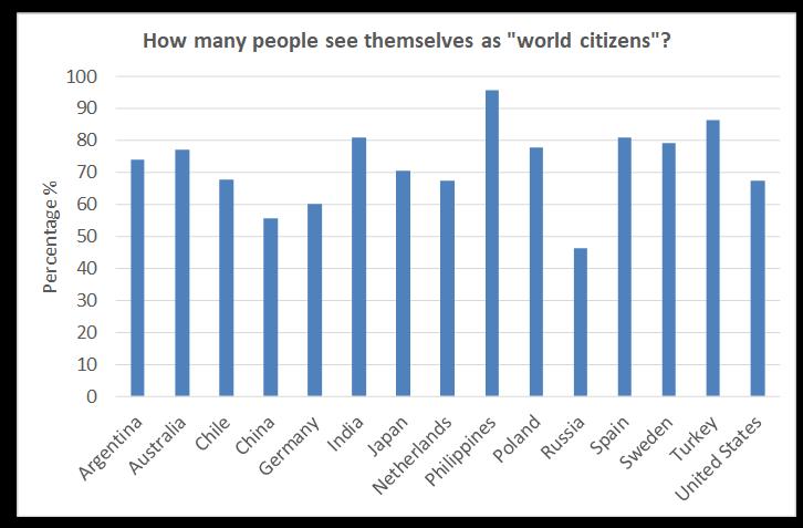 Freedom and Flourishing: Why do many individuals voluntarily