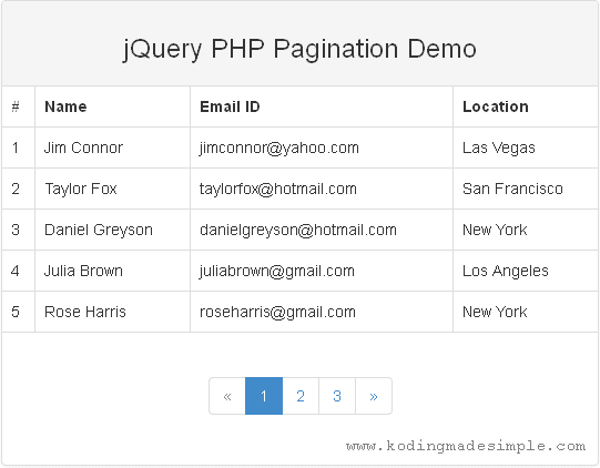 ajax-pagination-in-php-mysql-jquery
