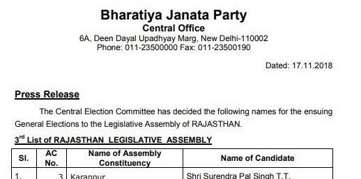jaipur, rajasthan, rajasthan election, assembly election, rajasthan assembly election, rajasthan election 2018, bjp, congress, left, jaipur news, rajasthan news