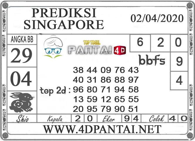 PREDIKSI TOGEL SINGAPORE PANTAI4D 02 APRIL 2020
