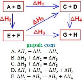 Soal pembahasan diagram panah perubahan entalpi gupak diagram panah perubahan entalpi ccuart Choice Image