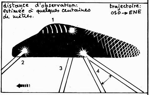 Sceptiques vs. les Soucoupes Volantes: Cracking the 1896