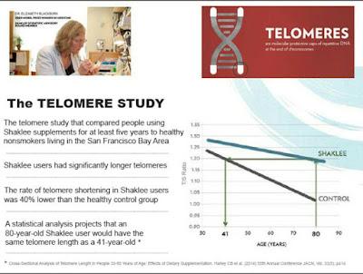 Hasil Kajian Telomeres : Vivix