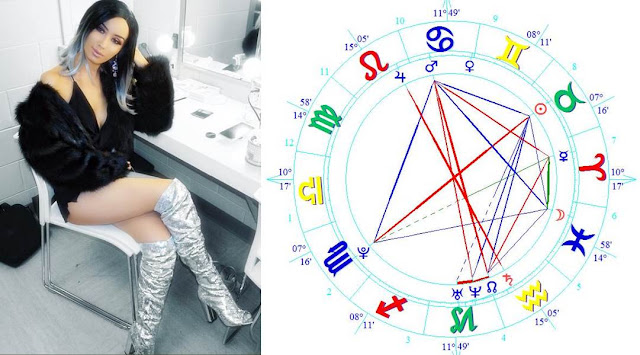 Astro Wiki LISA OPIE birth chart and personality traits