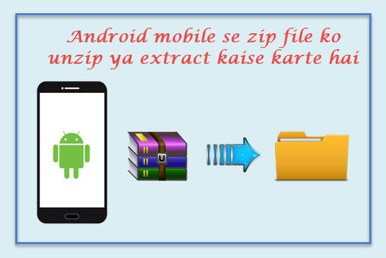 Android-mobile-zip-file-extract-unzip kaise kare