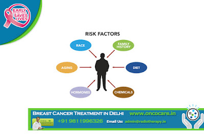 Breast Cancer Treatment in Ncr