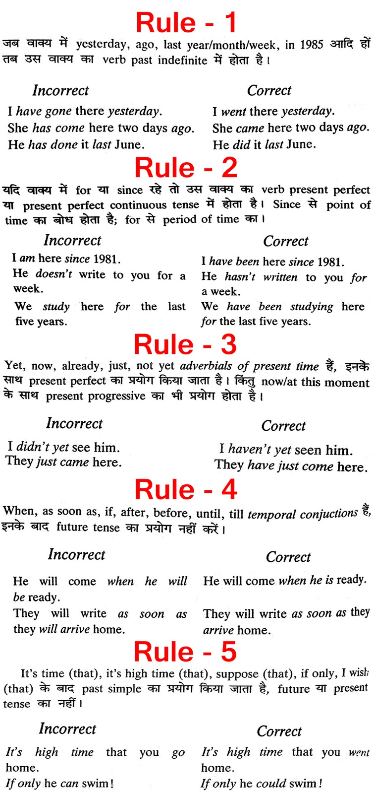 Ssc dunia all types of ssc exam common errors in tense for ssc cgl and bank po english grammar sentence correction biocorpaavc Gallery