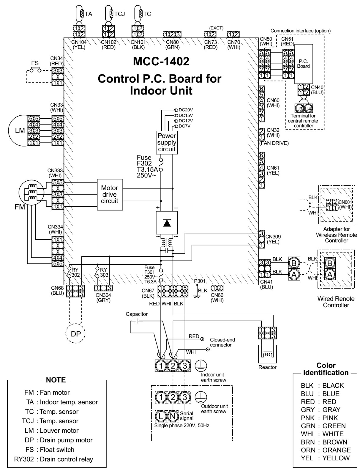 TOSHIBA AIRCONDITIONERS SPLIT TYPE WIRING DIAGRAM Digital