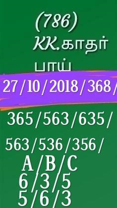Kerala lottery guessing Karunya KR-368 on 27.10.2018 by KK